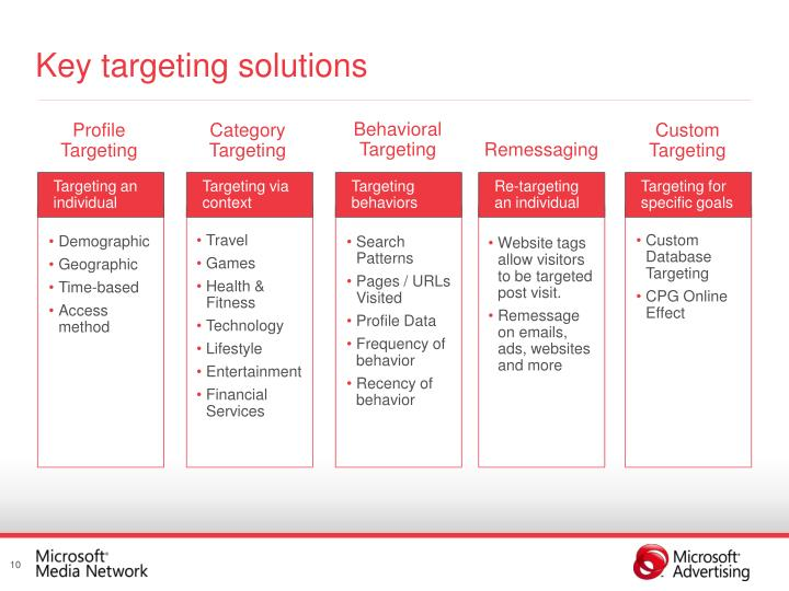 Key targeting solutions