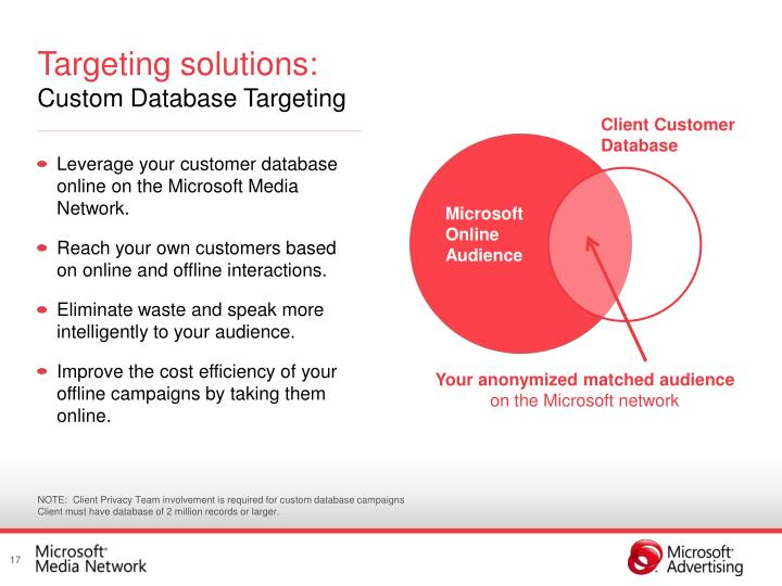 Targeting solutions: