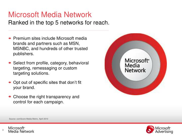 Microsoft Media Network