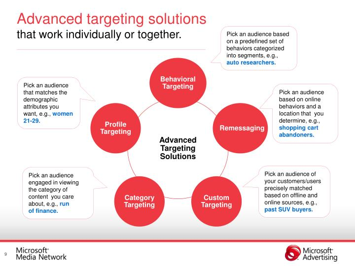 Advanced targeting solutions
