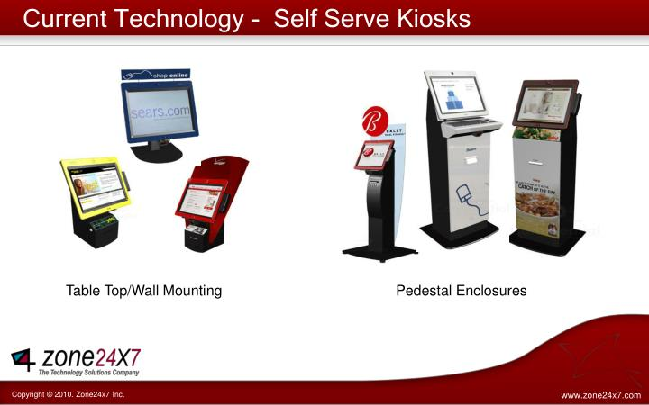 Current Technology -  Self Serve Kiosks
