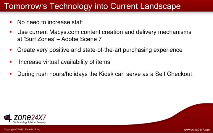 Tomorrow's Technology into Current Landscape