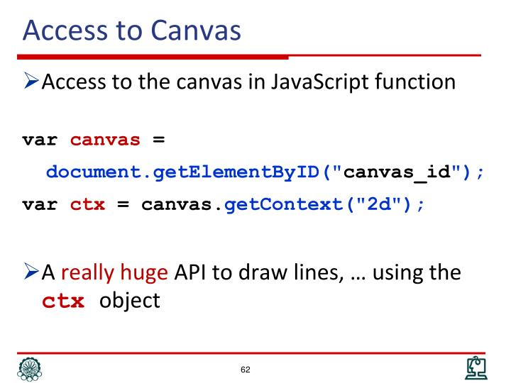 Access to Canvas