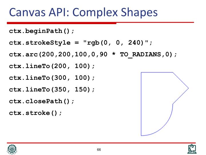 Canvas API: Complex Shapes