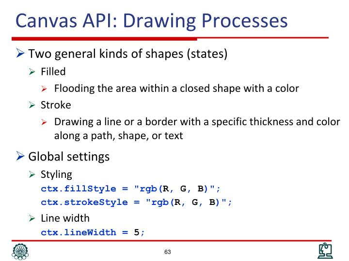 Canvas API: Drawing Processes