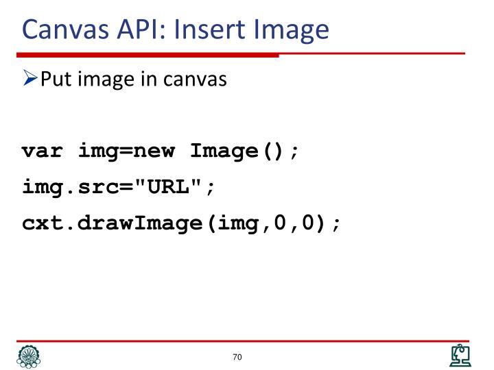 Canvas API: Insert Image