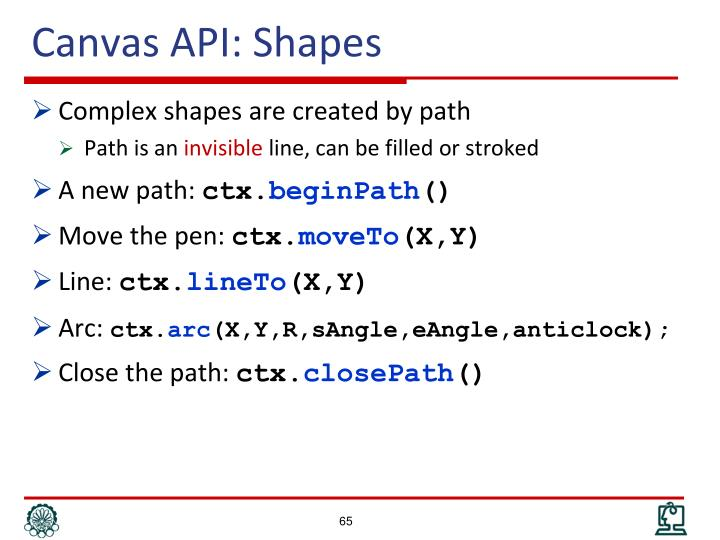 Canvas API: Shapes