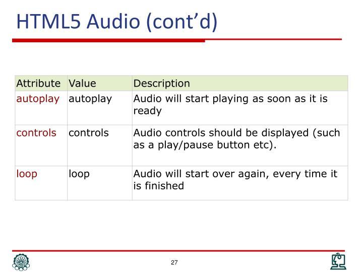 HTML5 Audio (cont'd)