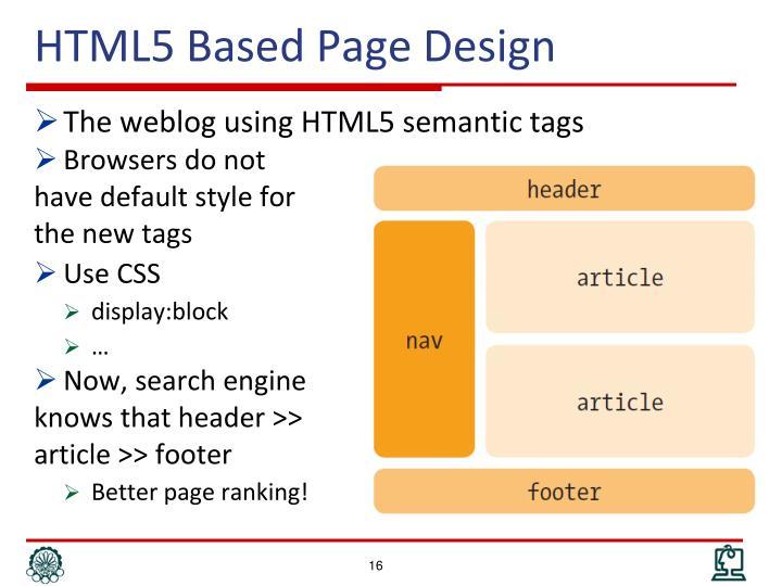HTML5 Based Page Design