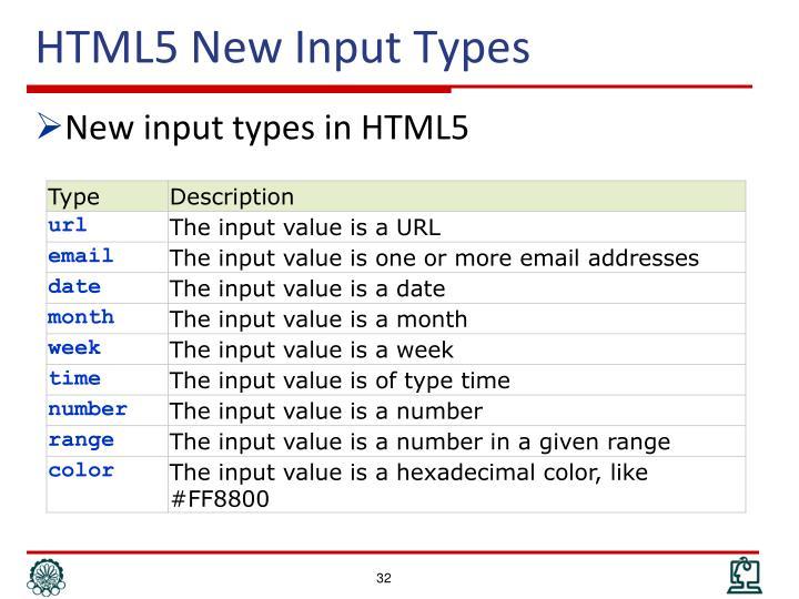 HTML5 New Input Types