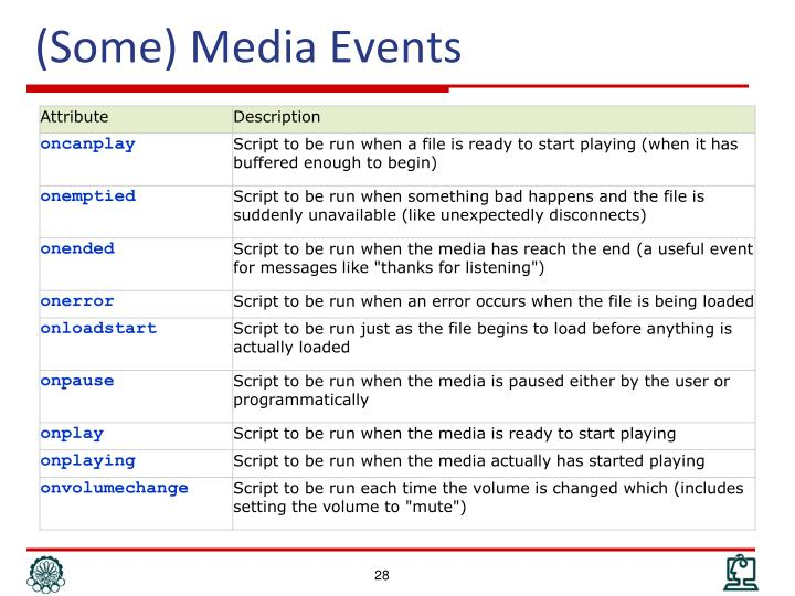 (Some) Media Events