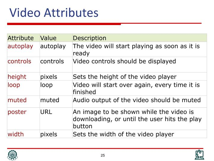 Video Attributes