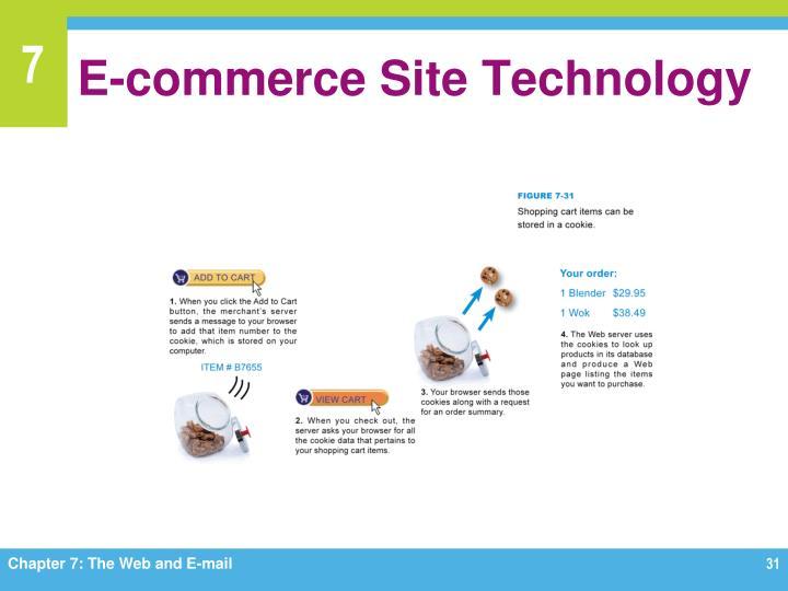E-commerce Site Technology