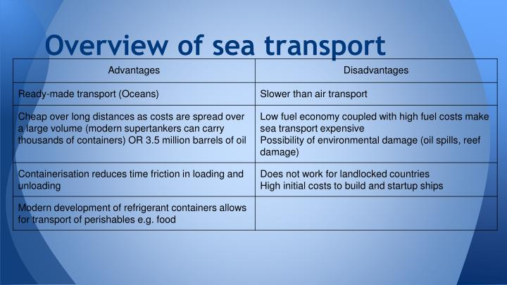 Overview of sea transport