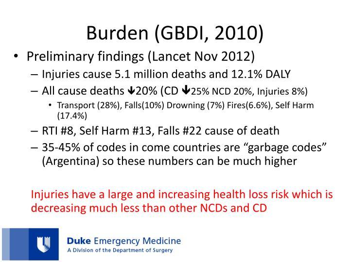 Burden (GBDI, 2010)