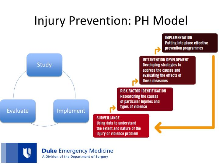 Injury Prevention: PH Model
