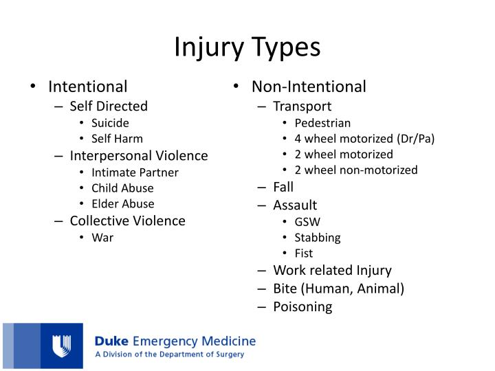Injury Types
