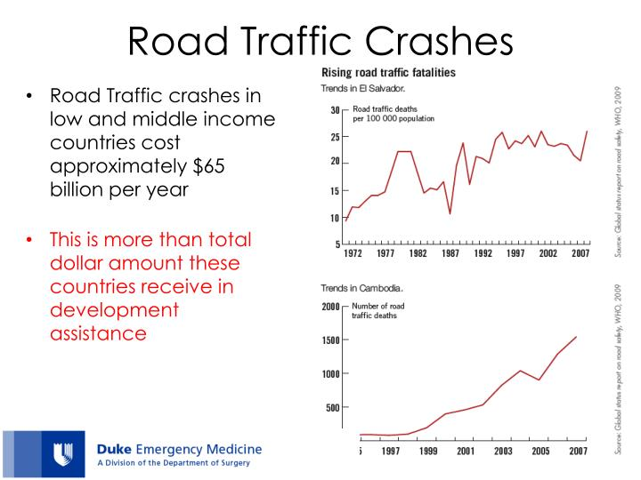 Road Traffic Crashes
