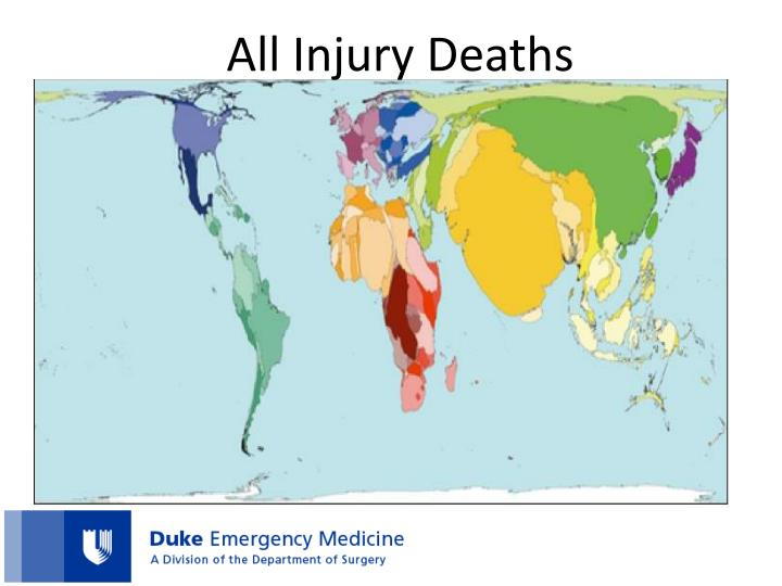 All Injury Deaths