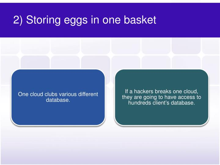 2) Storing eggs in one basket