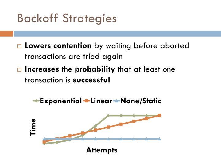Backoff Strategies