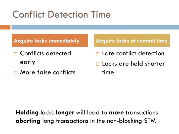 Conflict Detection Time
