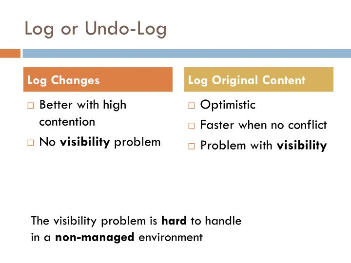 Log or Undo-Log