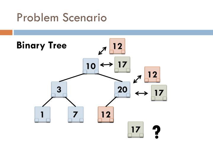 Problem Scenario