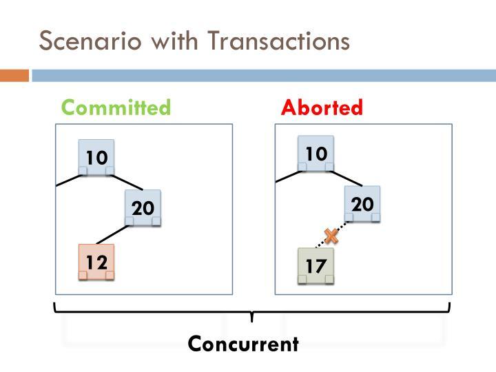 Scenario with Transactions