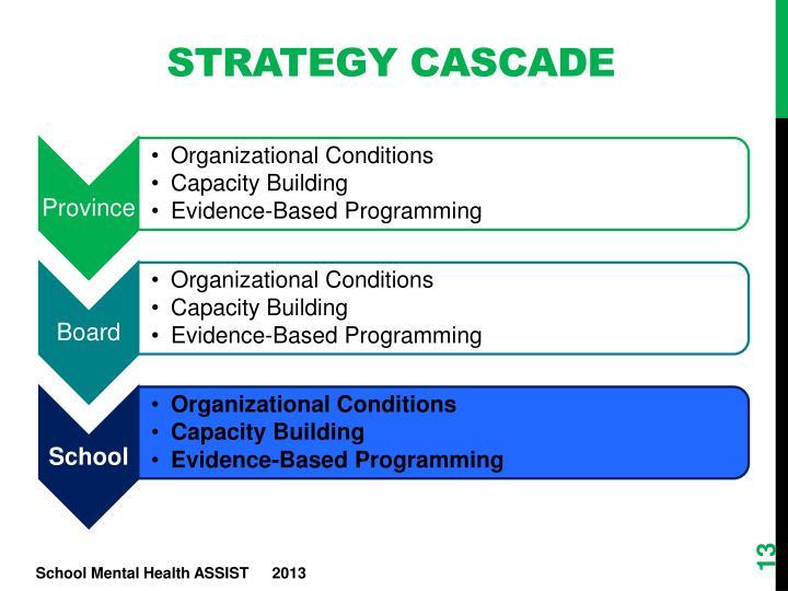 Strategy Cascade