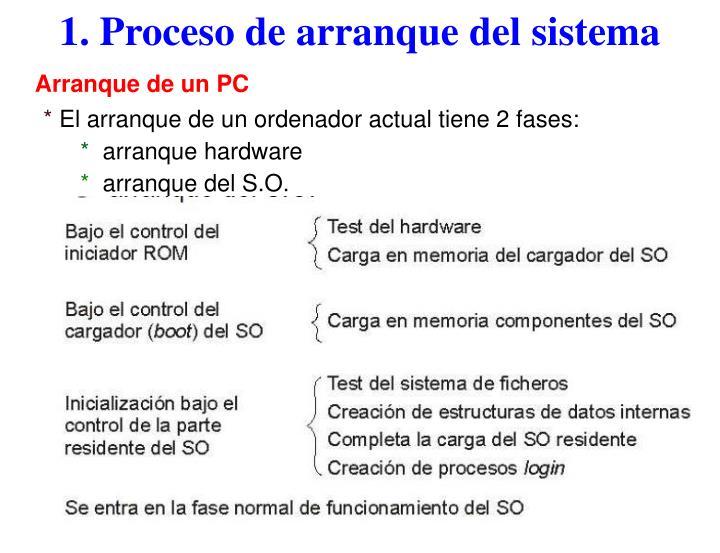1. Proceso de arranque del sistema
