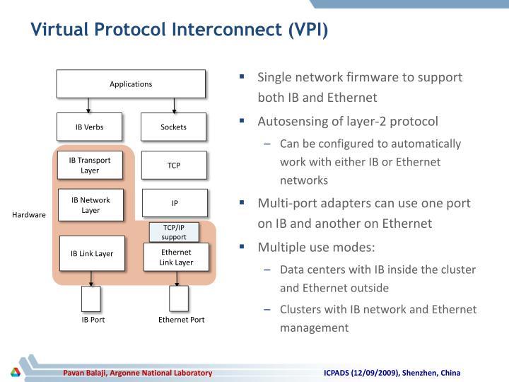 Virtual Protocol Interconnect (VPI)