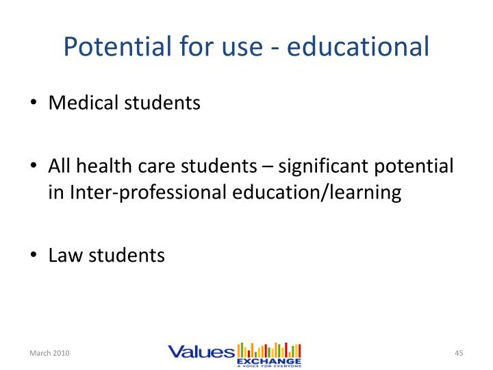 Potential for use - educational