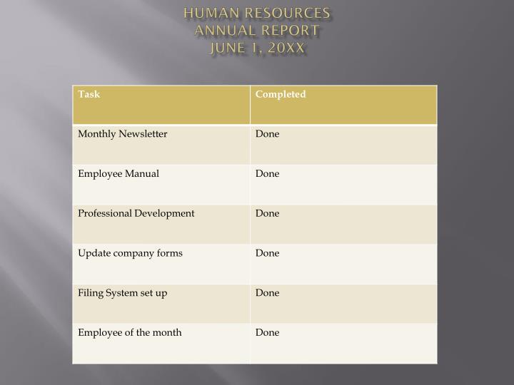 Human resources annual report june 1 20xx