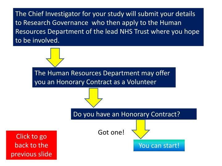 The Chief Investigator for your study will submit your details to Research Governance  who then apply to the Human Resources Department of the lead NHS Trust where you hope to be involved.