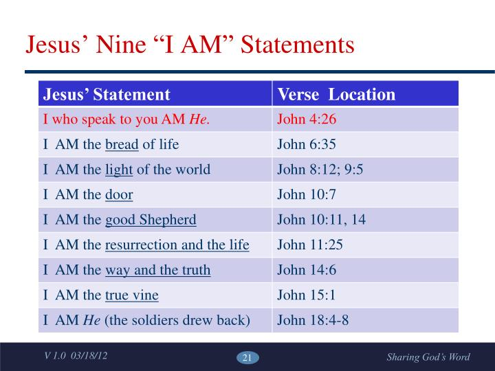 "Jesus' Nine ""I AM"" Statements"