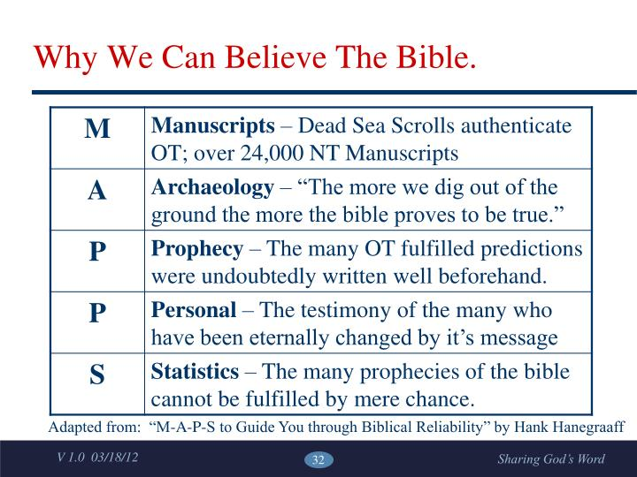Why We Can Believe The Bible.