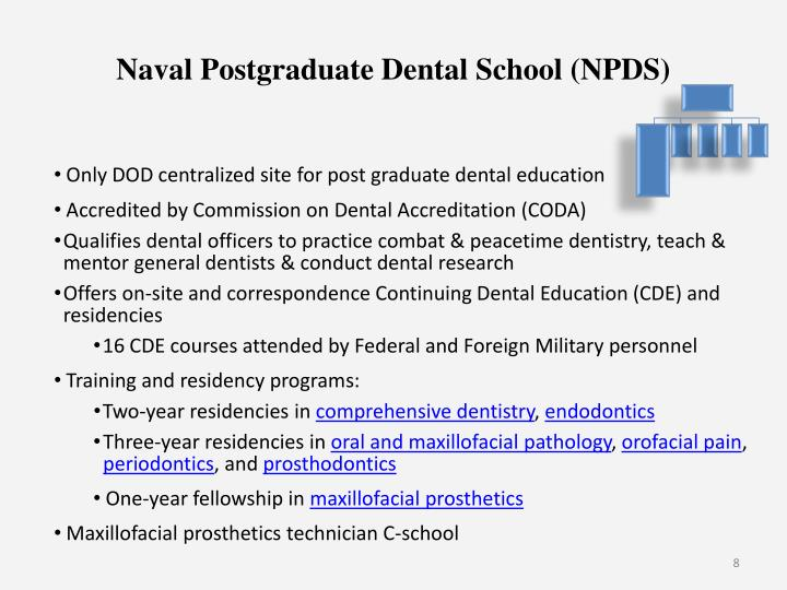 Naval Postgraduate Dental School (NPDS)