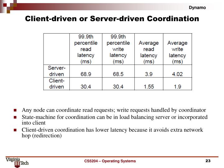 Client-driven or Server-driven