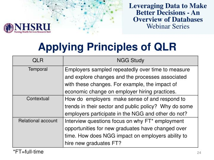 Applying Principles of QLR