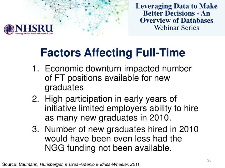 Factors Affecting Full-Time