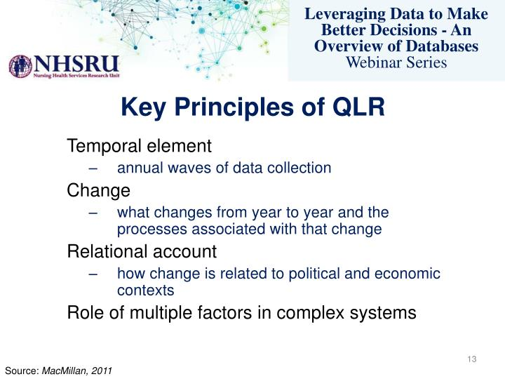 Key Principles of QLR