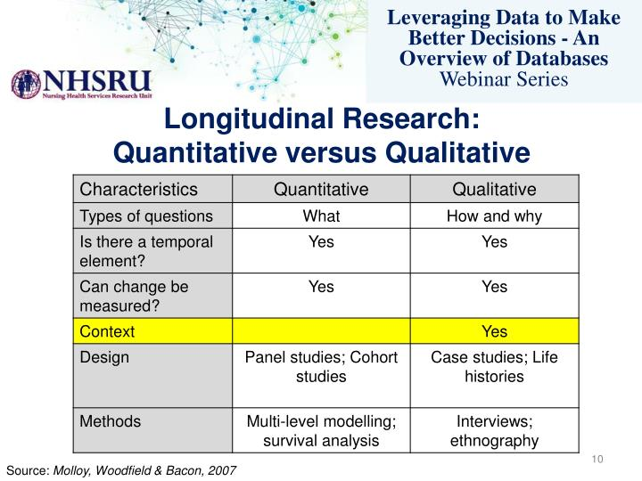 Longitudinal Research: