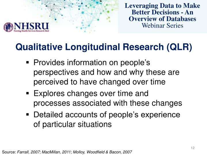 Qualitative Longitudinal Research (QLR)