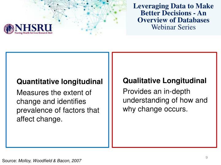 Qualitative Longitudinal