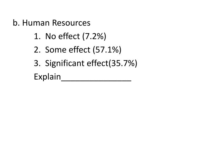 b. Human Resources