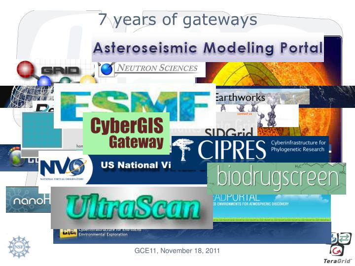 7 years of gateways