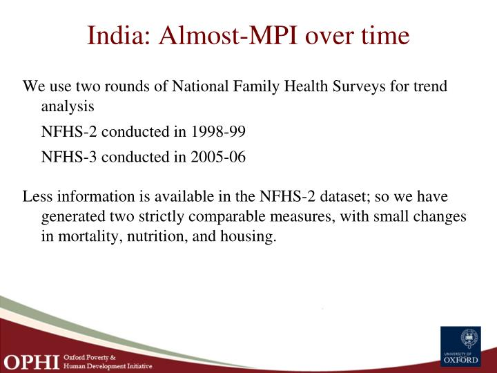India: Almost-MPI over time