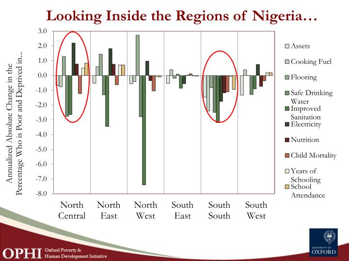 Looking Inside the Regions of Nigeria…