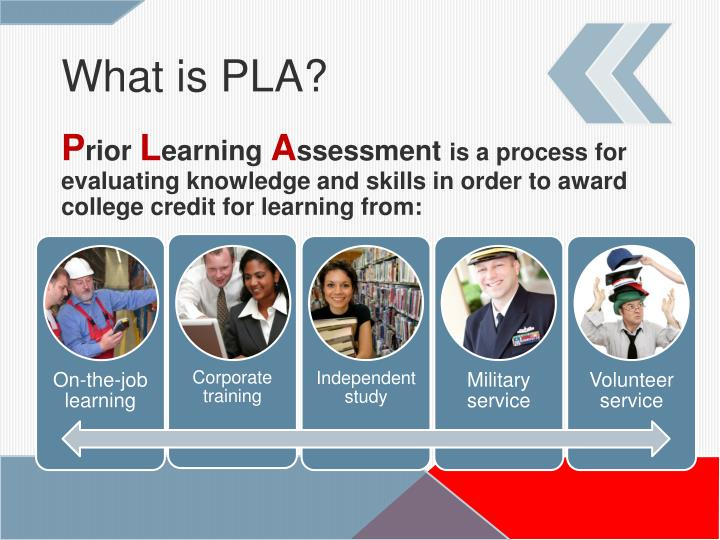 What is PLA?